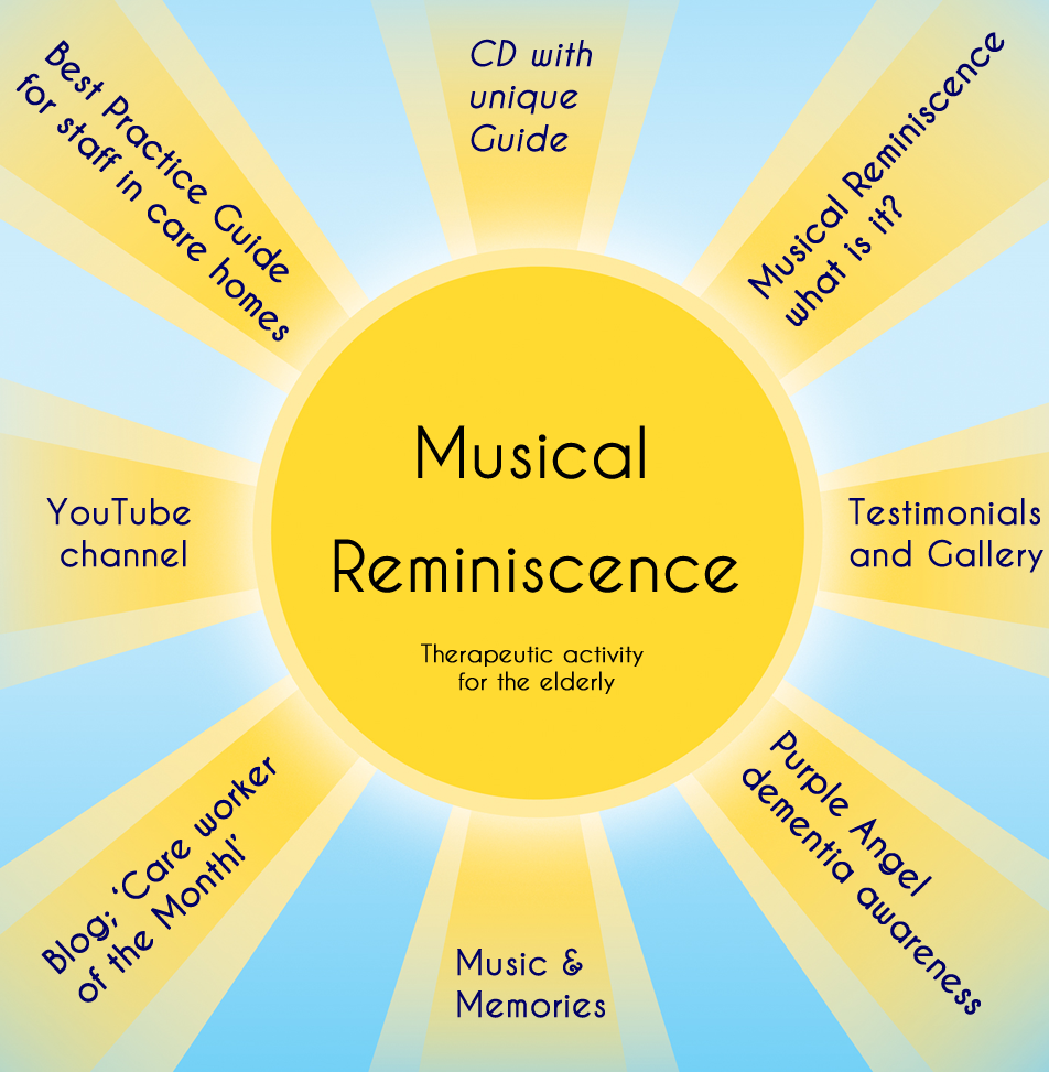 Musical Reminiscence